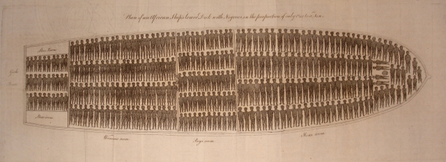Plymouth Society for the Abolition of Slavery slave ship plan